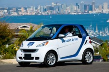 Car2go Car sharing in California