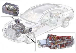 Advances in technology improve the driving performance as well as the environment.