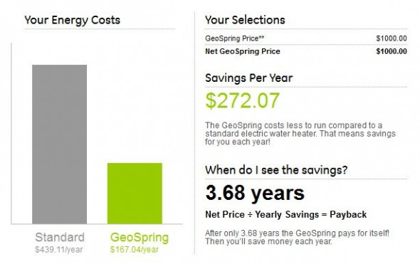 GE hybrid water heater savings review